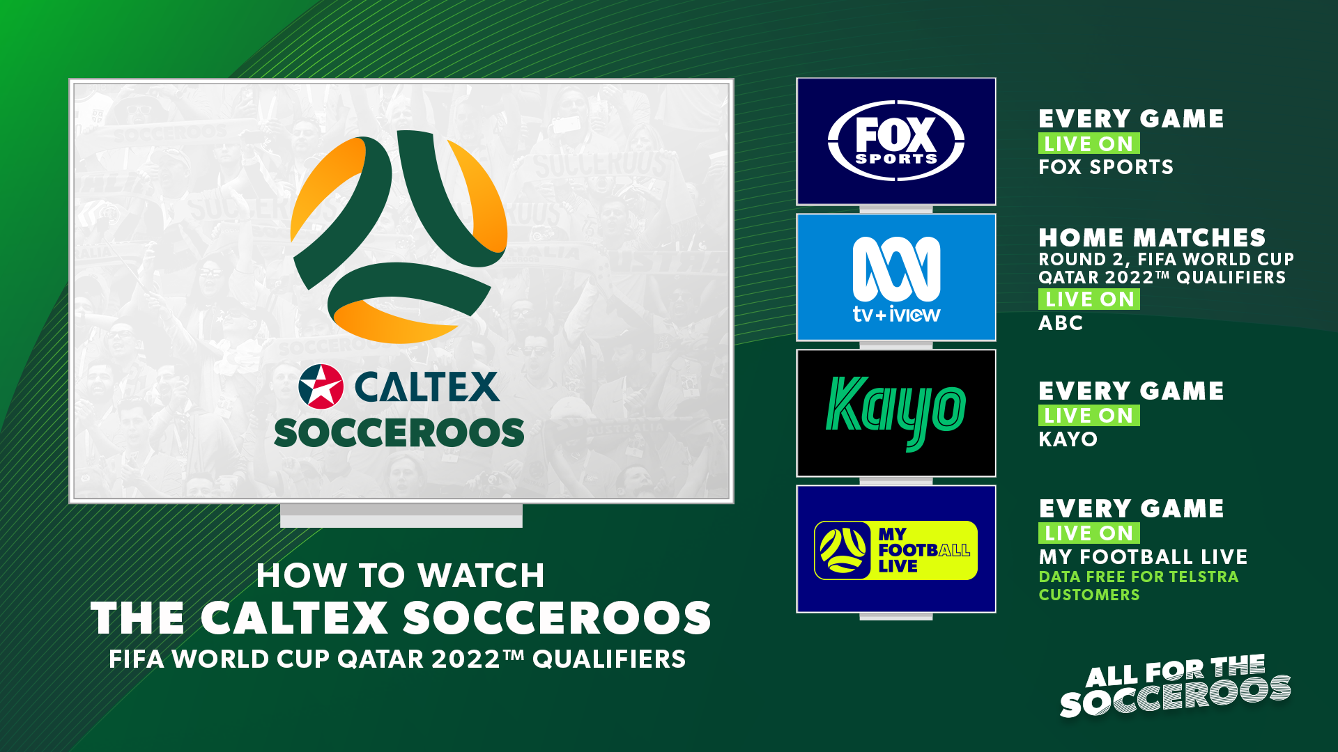 Socceroos broadcast ABC