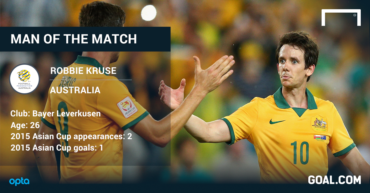 Robbie Kruse Asian Cup stats