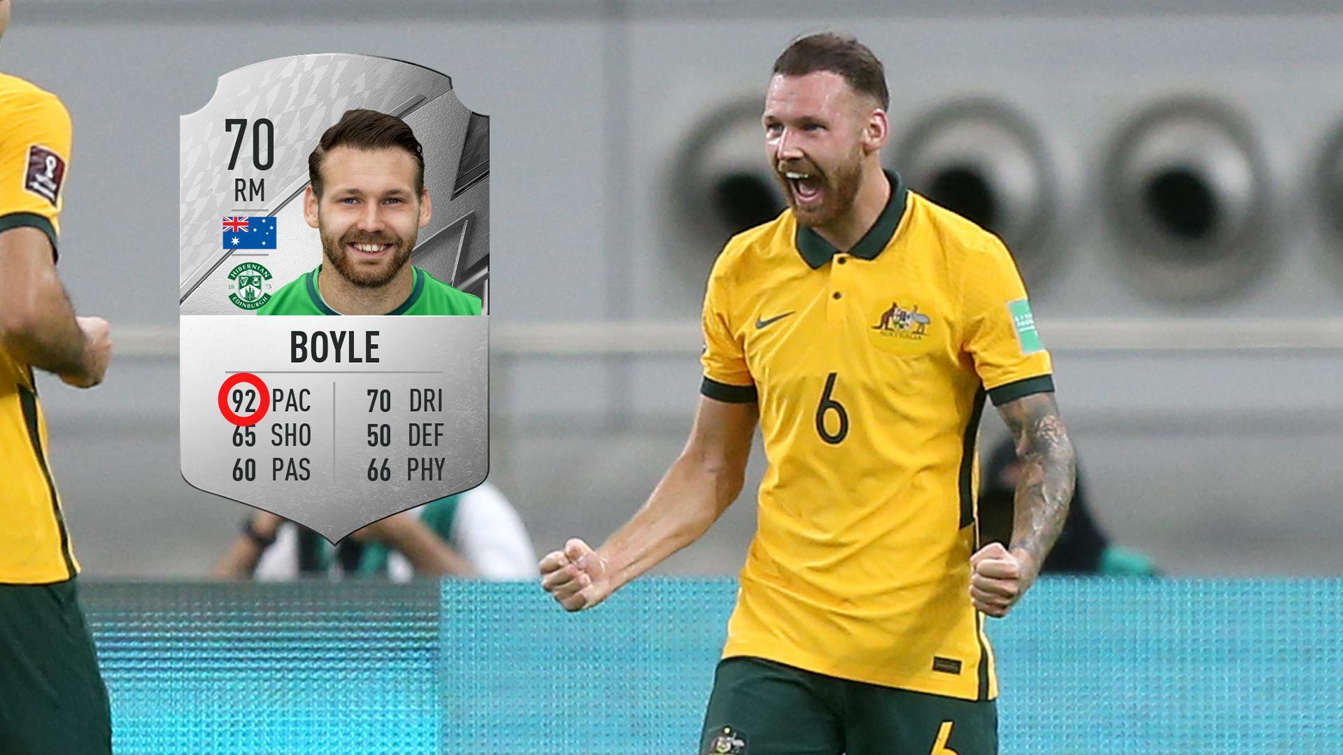 Boyle Stats