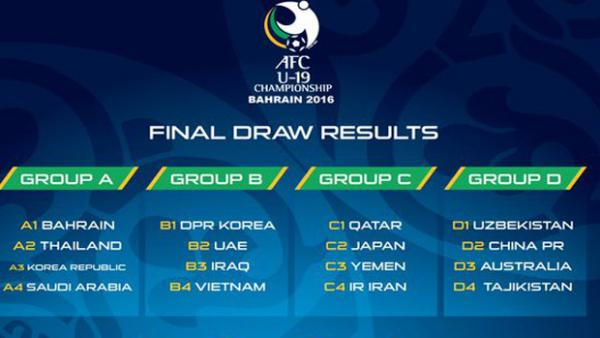 Young Socceroos draw.